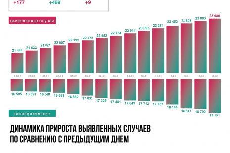 В Ивановской области скончались еще 9 заболевших коронавирусом