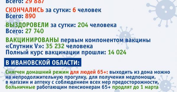 Массовую заболеваемость COVID-19 в количестве 28 случаев зафиксировали в Фурмановском районе