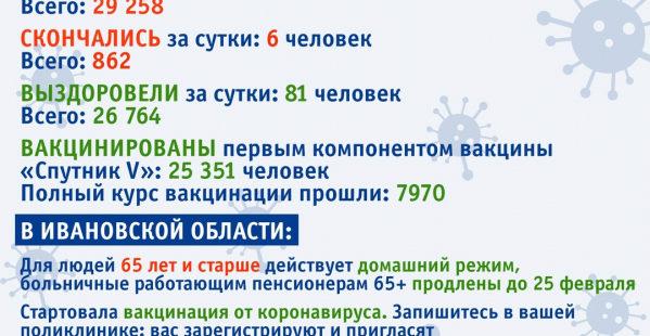 В Кинешме и Приволжском районе зафиксировали вспышку коронавируса