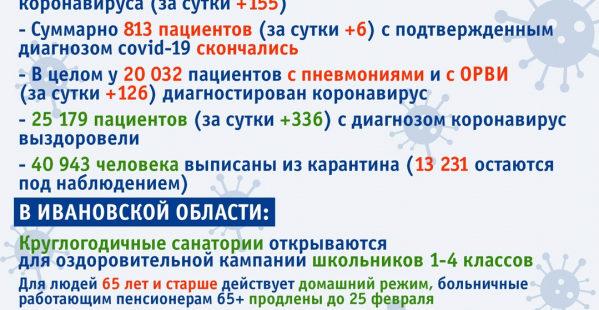 Вспышку COVID-19 в количестве 20 случаев зафиксировали в Ивановском районе