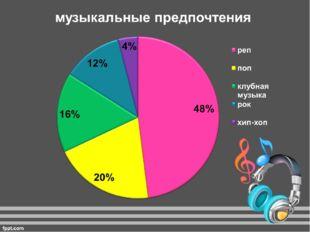Изменение музыкальных предпочтений россиян: от чего зависит музыкальный вкус?